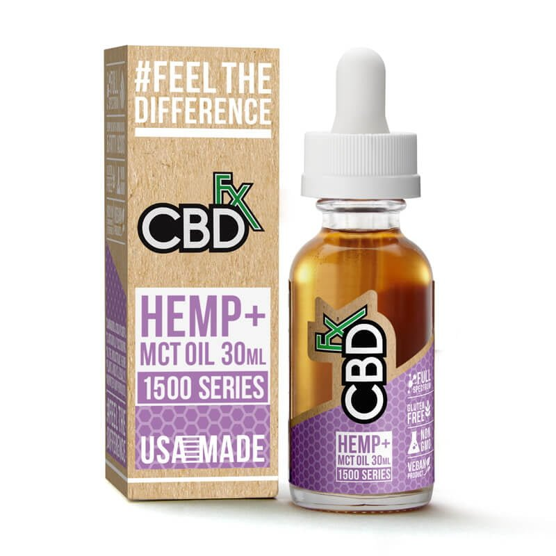 Top 5 CBD Oils for Pain and Inflammation - CBD Cream Shop Canada